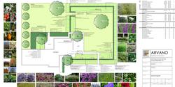beplantingsplan 1