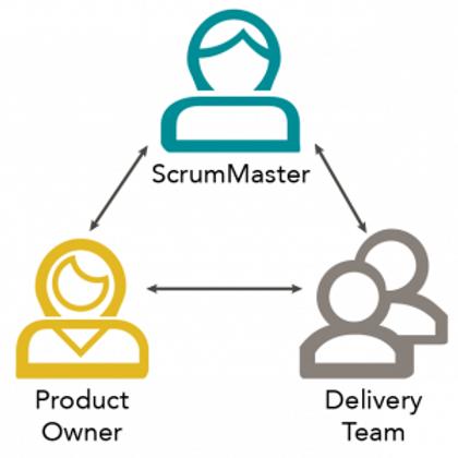 Simple-Scrum-Team-Icons_Artboard-1-300x3