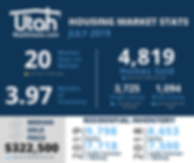 Utah Real Estate Housing Market Stats