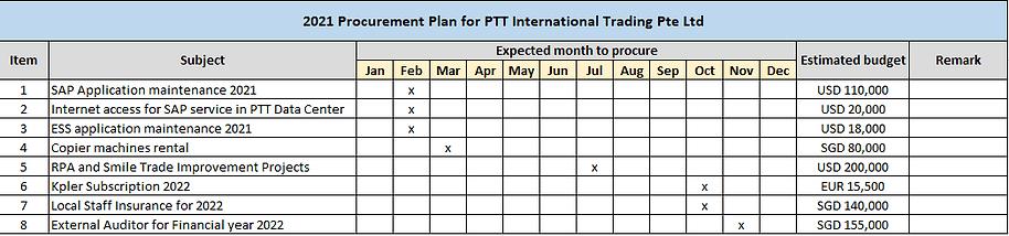 procurement plan 2021.png