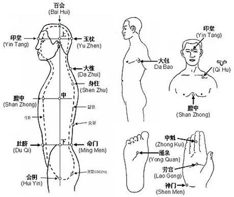 Zhi neng energy points map.jpg