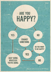 Are You Happy.jpg
