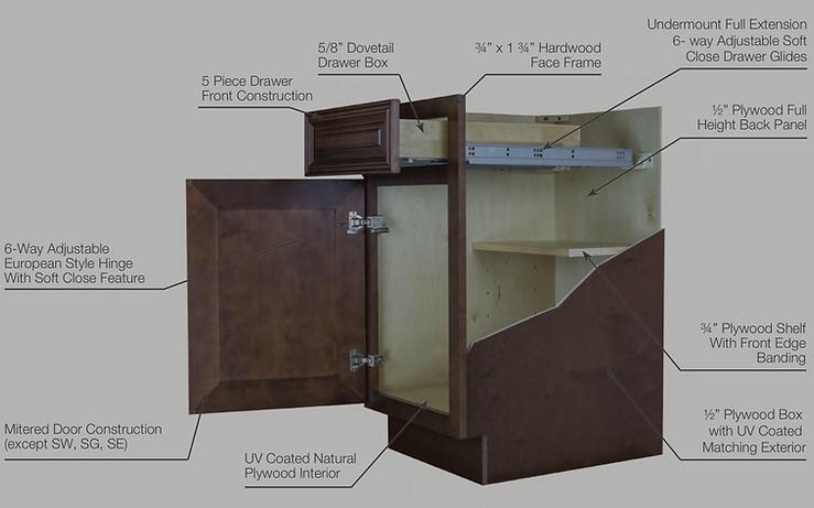 Cabinets in Sarasota