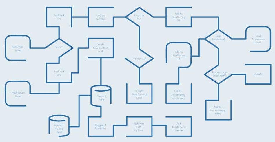 complex2.jpg