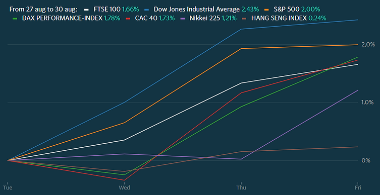 Markets Aug 26 - Aug 30.PNG