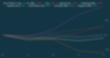 currencies july 29 - aug 2.PNG