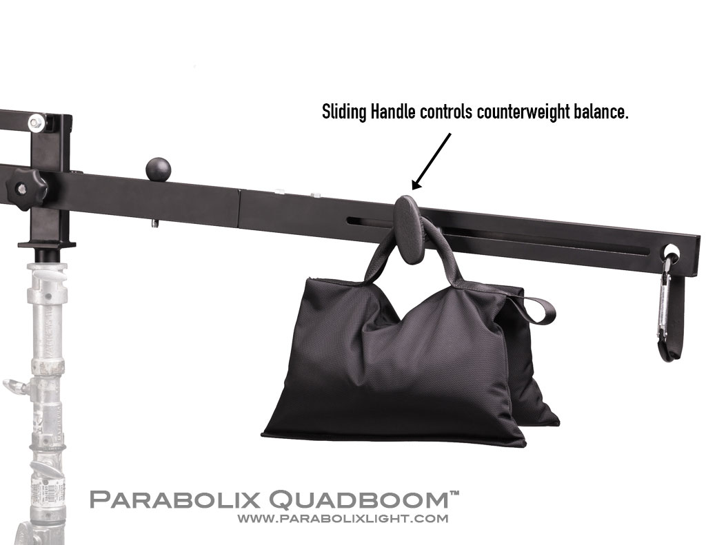 Parabolix QuadBoom™