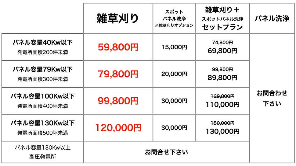 太陽光発電所草刈り価格.jpeg