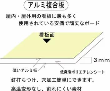 太陽光発電所_経産省_看板設置義務