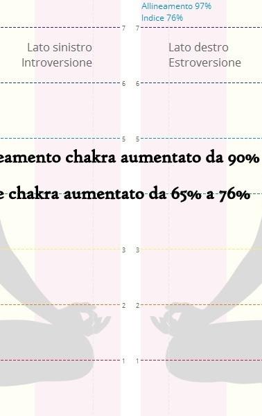 Compara i chakra 2017-04-23 12_07.jpg