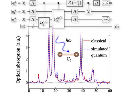 非ユニタリ演算のための量子回路構成法をPhys. Rev. Researchで提案しました
