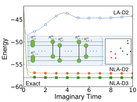 材料計算・最適化問題に対する量子アルゴリズム論文を投稿しました