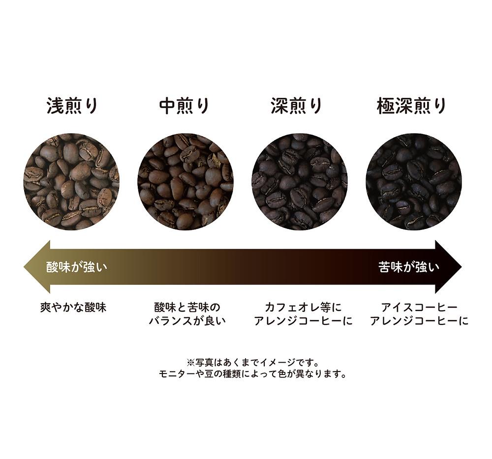 コーヒー豆の焙煎度合チャート