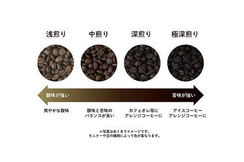 コーヒー豆焙煎度 カモメロースタリ東京 焙煎コーヒー