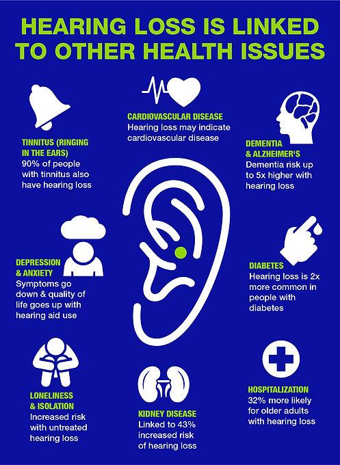 Hearing _loss_issues.jpg