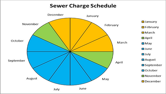 Set Sewer Graph.png