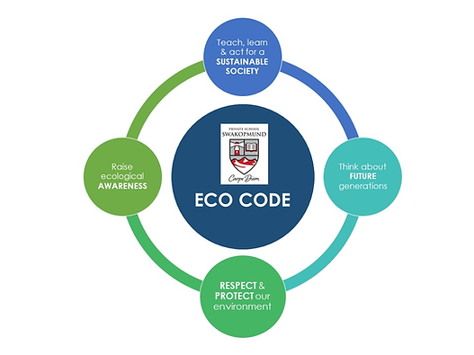 2019 PSS Eco-Code.png