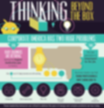 Thinking beyond the box infographic