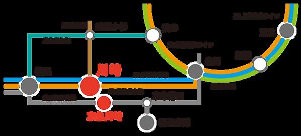 access_kawasaki_web_アートボード 1.png
