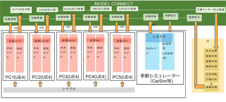 Sensor Plugin framework.jpg