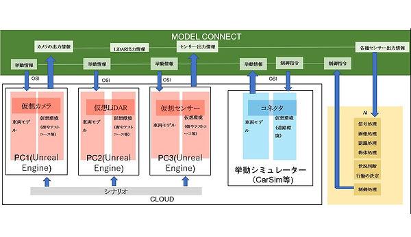 SIL framework phase2 copy_edited.jpg