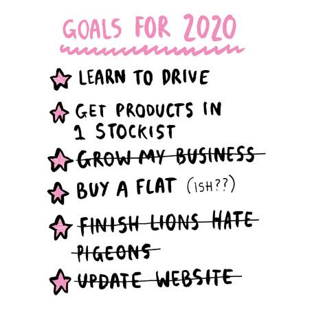 A 2020 recap