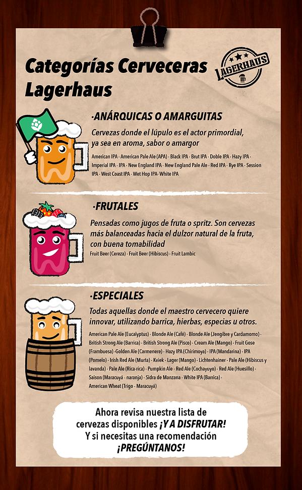 categoría-de-cervezas-3.png