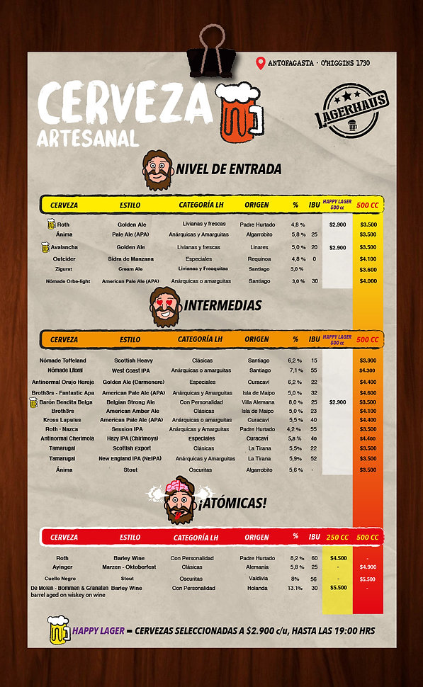 antofagasta-carta-cervezas-antofagasta-2