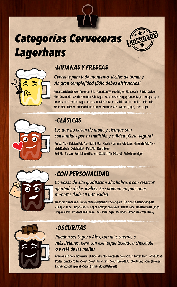 categoría-de-cervezas-2.png