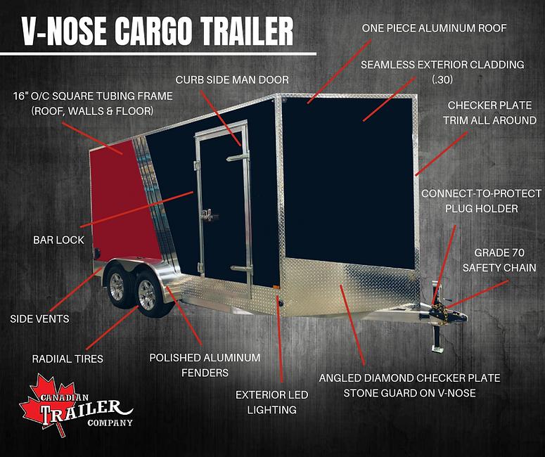 v-nose cargo trailer options.png