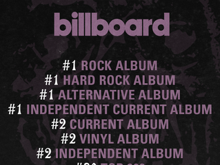 Beartooth First Week Numbers Are In