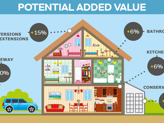How can Shelswells add value to your home?