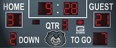 Outdoor and Indoor Football Scoreboards