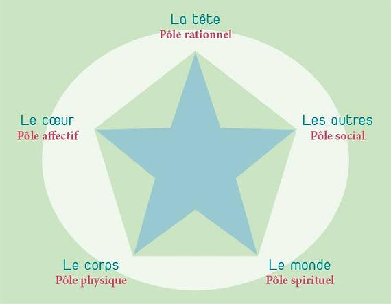 Pentagramme.jpg
