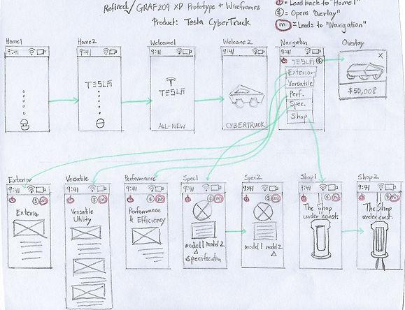 Cybertruck App Final Wireframe