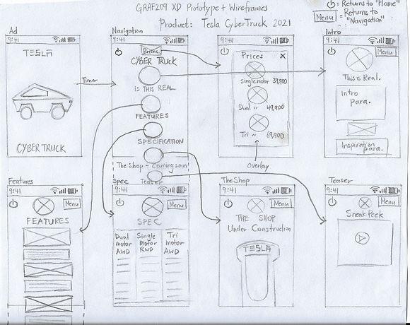 Cybertruck App Early Wireframe 2
