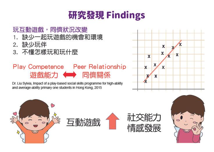 Findings_website_20210602 copy-100.jpg