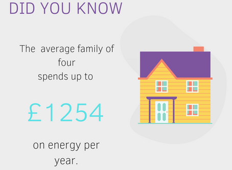 Not Sure how to save money on energy at home? Here's how!
