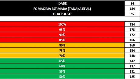 PLANILHA FC DE TREINO.jpg