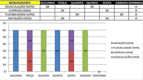 PLANILHA DISTRIBUIÇÃO MODALIDADES.jpg