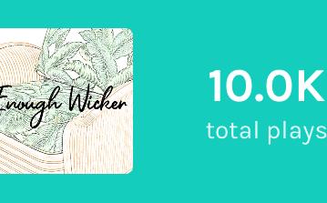 We Hit 10,000 Streams! (Split Four Ways, That's Almost 2,000 Streams a Piece)