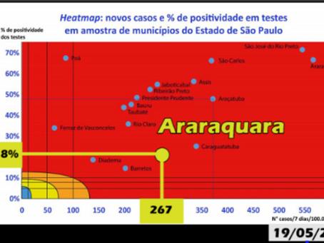 Edinho decreta pandemia permanente em Araraquara