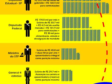 Reforma administrativa: comparativo de salários