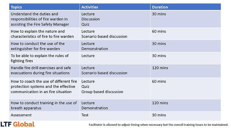 Course Timeline.jpeg
