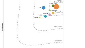 NetSuite ERP named leader by IDC in 2020