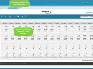 上場企業のモルフォ、経営管理システムとSalesforceを連携(インタビューあり)