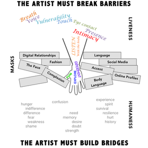 The Artist Manifesto