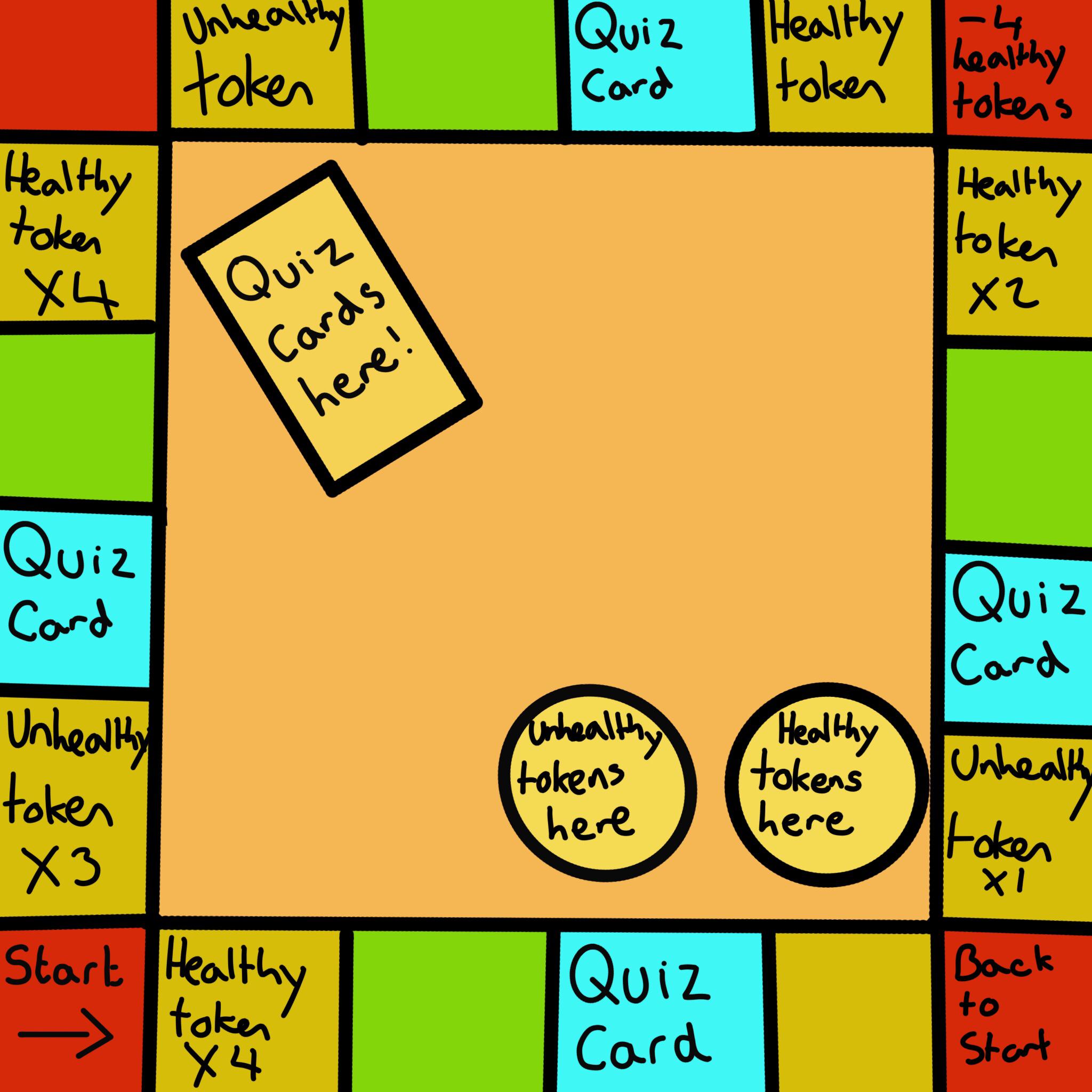 08/06/20 - Board Game