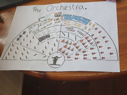 15/06/20 - The Orchestra