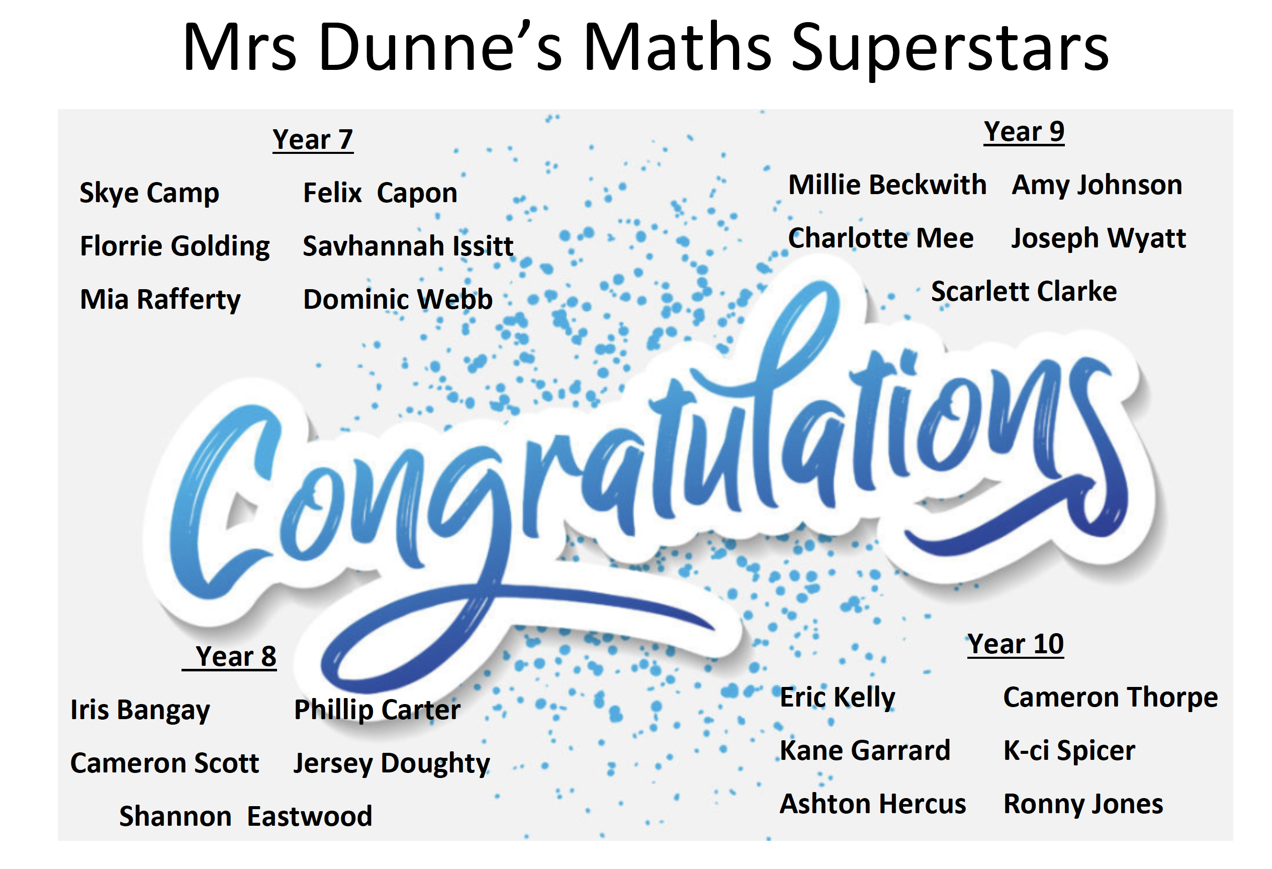 27/04/20 - Congratulations from Mrs Dunne